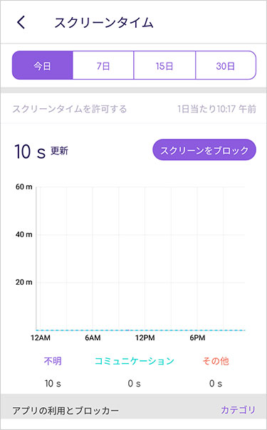 FamiSafe Android Screen Time